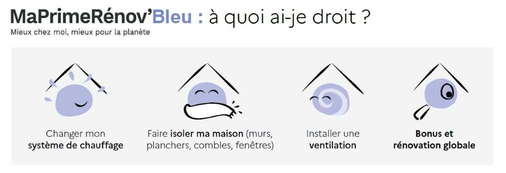 Aides-maprimerenov-bleu width=